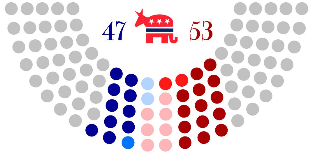 Stalltips-senatet-seter-21okt