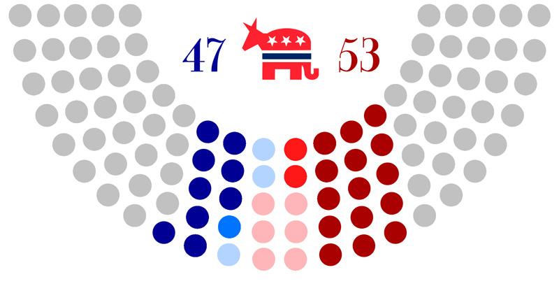 Stalltips-senatet-seter-okt
