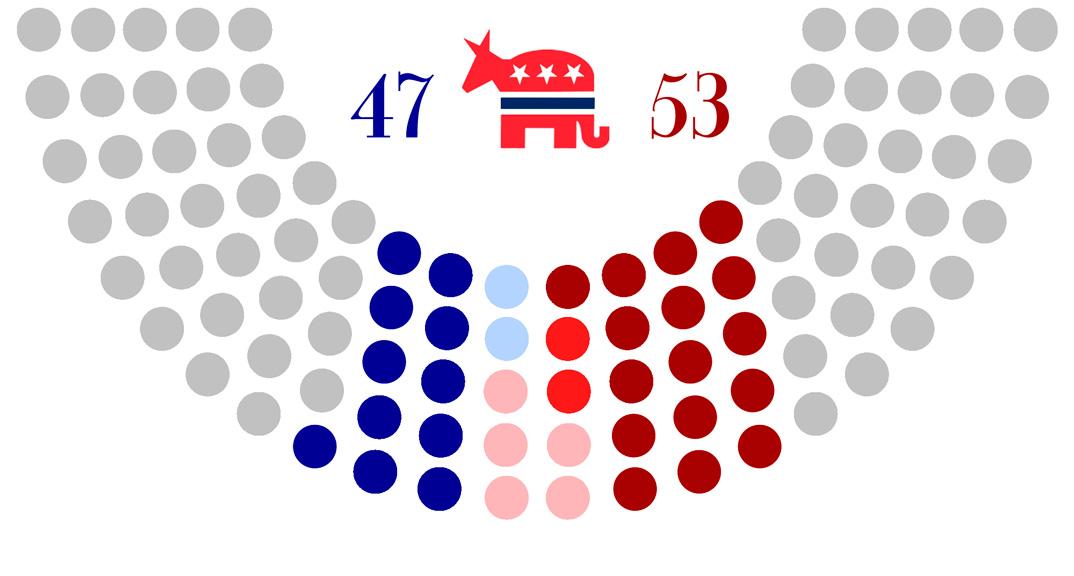 Stalltips-senatet-seter.4nov