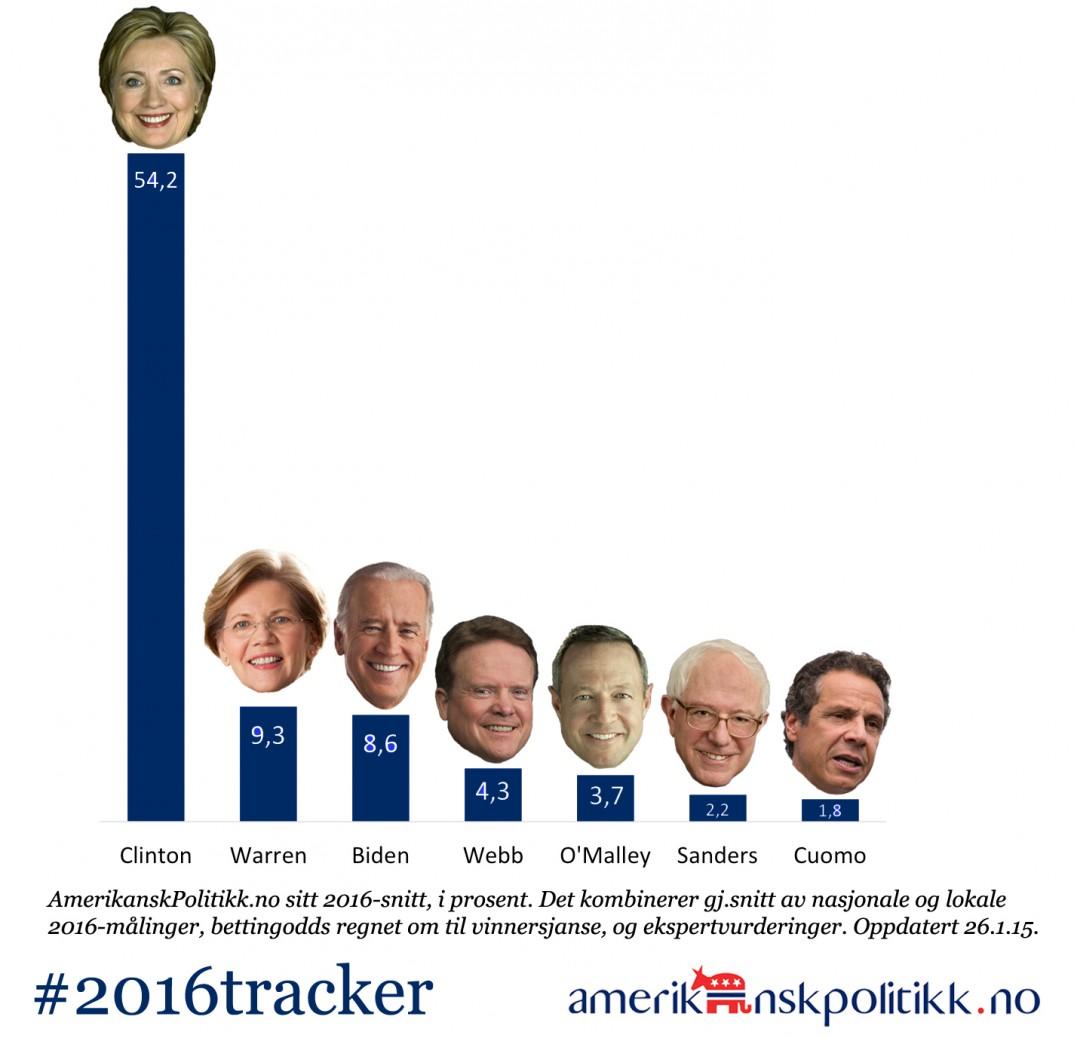 150126 - 2016tracker-DEM