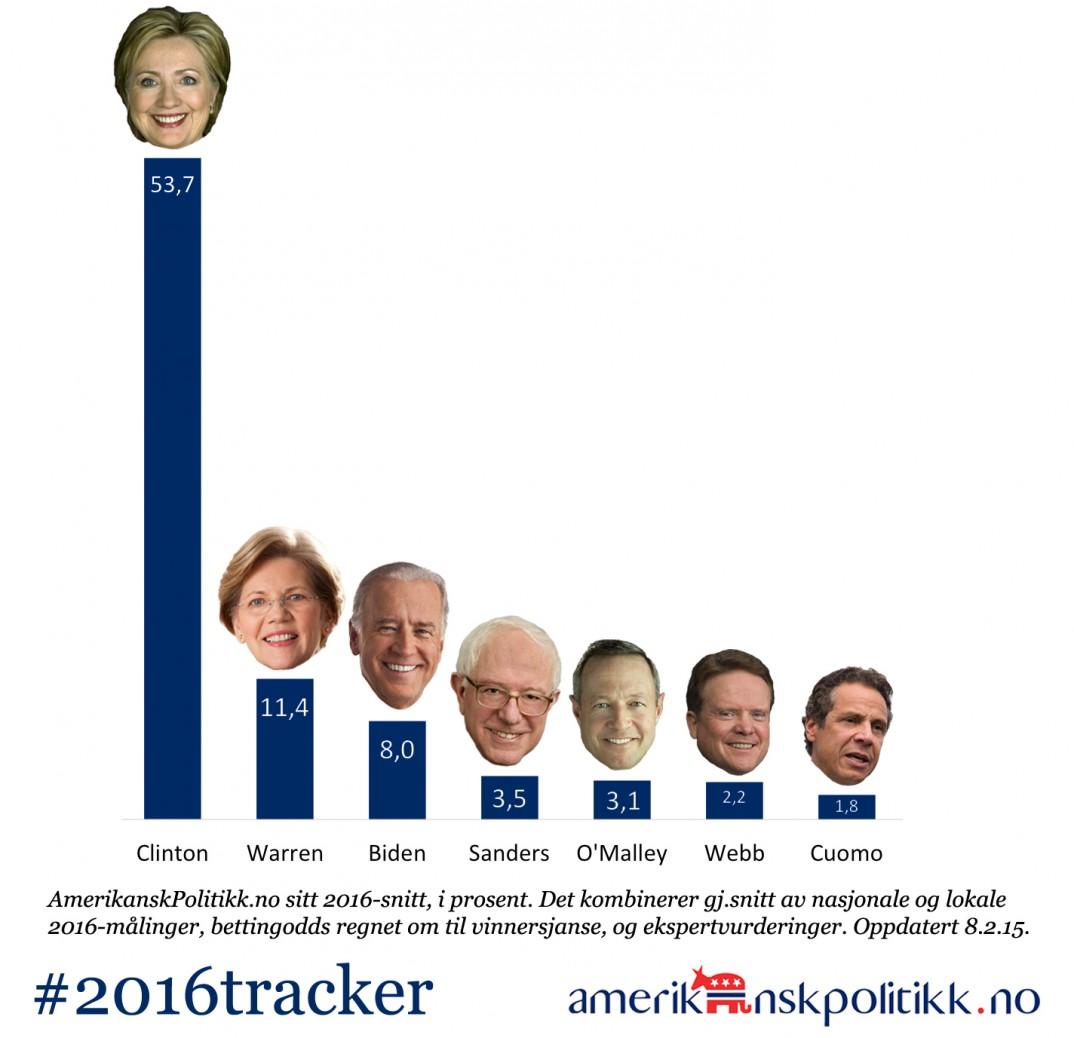 150208-2016tracker-DEM