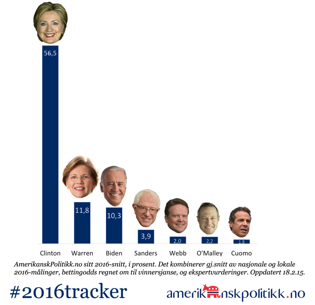 150218-2016tracker-DEM