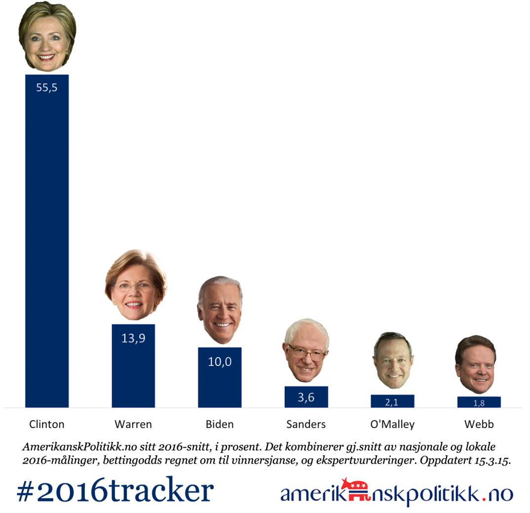 150315 - 2016tracker-DEM